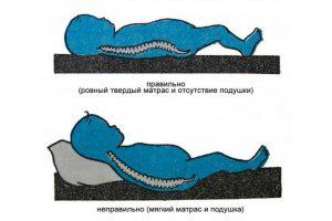 Кровать с матрасом в самаре