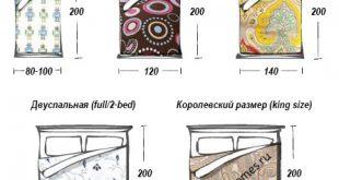 Виды кроватей по размеру