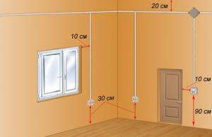 Особенности размещения выключателей в спальне