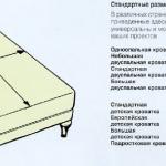 Правильный выбор размера кровати – залог комфортного сна