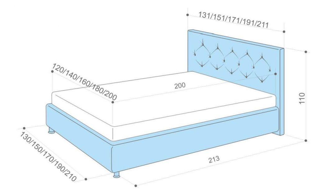 Рзамеры кровати