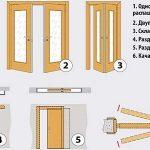 Как сделать двери купейные своими руками