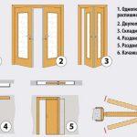 Изготовление двери своими руками