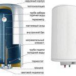Как выбрать водонагреватель в квартиру, дом