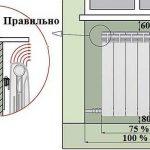 Какие радиаторы отопления лучше для квартиры: обзор востребованных моделей-2019
