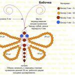 Мастер-класс по бисероплетению бабочки: схемы для начинающих