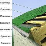 Стропильная система под металлочерепицу: технология сборки