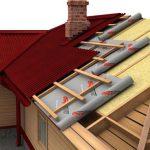 Как утеплить кровлю правильно? Технология утепления крыши