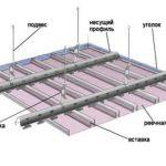 Основные этапы установки алюминиевых потолков в ванной